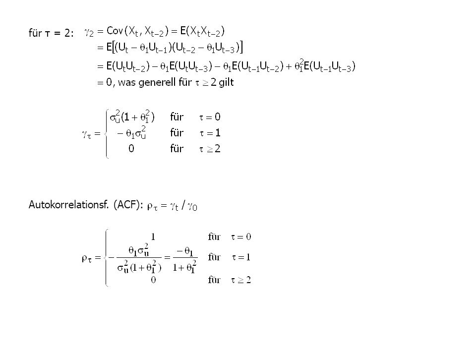 Abb.1: ACFs für MA (1)-Modelle mit θ 1 =-0,5 u.
