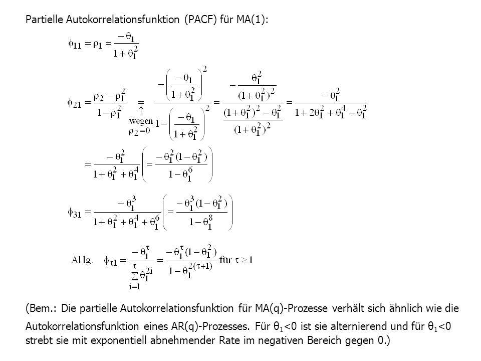 Partielle Autokorrelationsfunktion (PACF) für MA(1): (Bem.: Die partielle Autokorrelationsfunktion für MA(q)-Prozesse verhält sich ähnlich wie die Aut