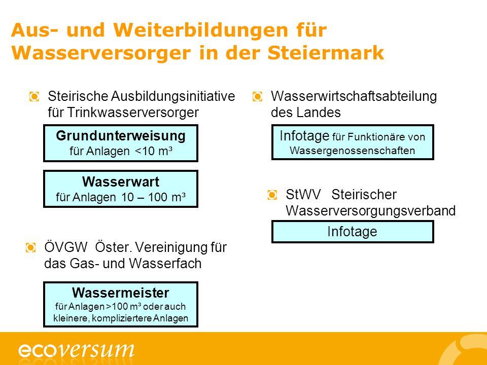Aus- und Weiterbildungen für Wasserversorger in der Steiermark Steirische Ausbildungsinitiative für Trinkwasserversorger Wasserwirtschaftsabteilung des Landes Grundunterweisung für Anlagen <10 m³ Wasserwart für Anlagen 10 – 100 m³ Wassermeister für Anlagen >100 m³ oder auch kleinere, kompliziertere Anlagen ÖVGW Öster.