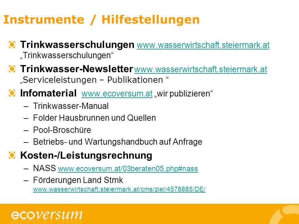 """Instrumente / Hilfestellungen Trinkwasserschulungen www.wasserwirtschaft.steiermark.at """"Trinkwasserschulungen www.wasserwirtschaft.steiermark.at Trinkwasser-Newsletter www.wasserwirtschaft.steiermark.at """" Serviceleistungen – Publikationen www.wasserwirtschaft.steiermark.at Infomaterial www.ecoversum.at """"wir publizieren www.ecoversum.at –Trinkwasser-Manual –Folder Hausbrunnen und Quellen –Pool-Broschüre –Betriebs- und Wartungshandbuch auf Anfrage Kosten-/Leistungsrechnung –NASS www.ecoversum.at/03beraten05.php#nass www.ecoversum.at/03beraten05.php#nass –Förderungen Land Stmk www.wasserwirtschaft.steiermark.at/cms/ziel/4578885/DE/ www.wasserwirtschaft.steiermark.at/cms/ziel/4578885/DE/"""