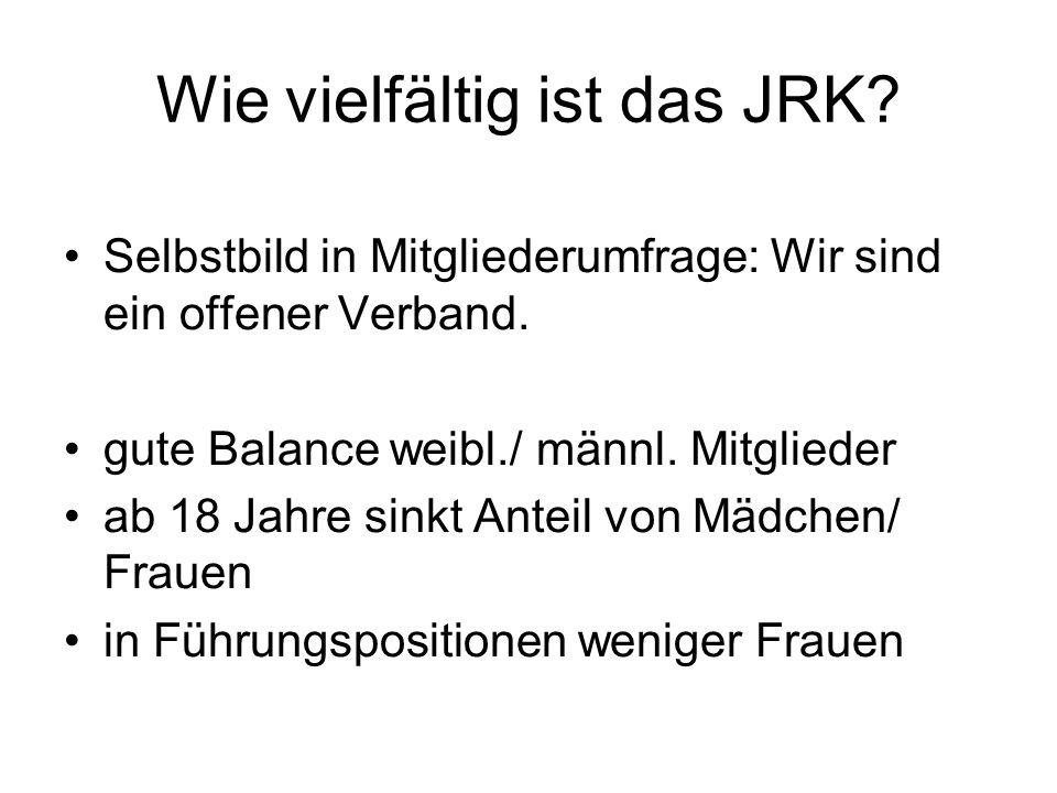 Wie vielfältig ist das JRK? Selbstbild in Mitgliederumfrage: Wir sind ein offener Verband. gute Balance weibl./ männl. Mitglieder ab 18 Jahre sinkt An
