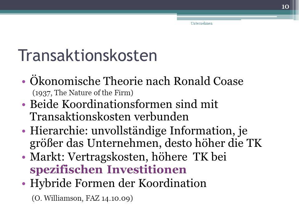 Transaktionskosten Ökonomische Theorie nach Ronald Coase (1937, The Nature of the Firm) Beide Koordinationsformen sind mit Transaktionskosten verbunde