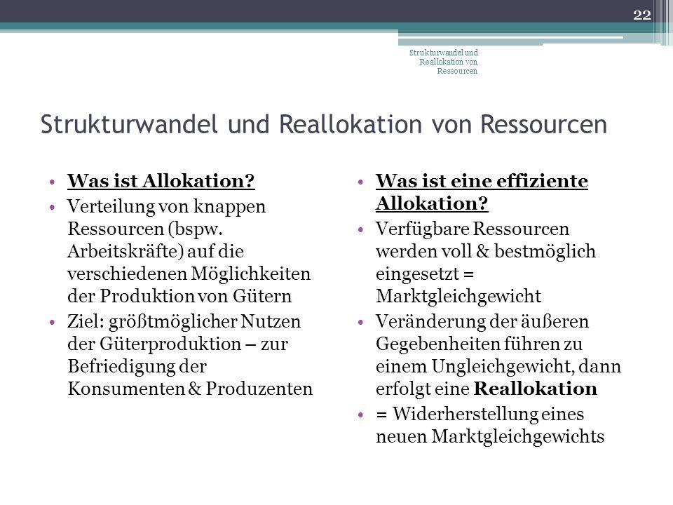Strukturwandel und Reallokation von Ressourcen Was ist Allokation? Verteilung von knappen Ressourcen (bspw. Arbeitskräfte) auf die verschiedenen Mögli
