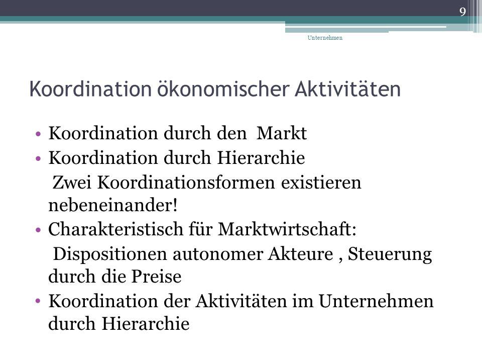 Koordination ökonomischer Aktivitäten Koordination durch den Markt Koordination durch Hierarchie Zwei Koordinationsformen existieren nebeneinander! Ch