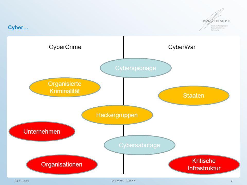 Cyber… 04.11.2013 © Franz J. Steppe 4 CyberCrimeCyberWar Unternehmen Organisationen Organisierte Kriminalität Hackergruppen Cyberspionage Staaten Krit