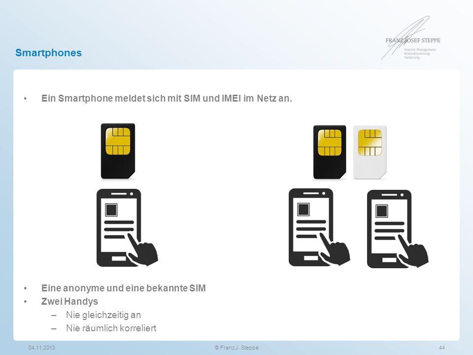 Smartphones Ein Smartphone meldet sich mit SIM und IMEI im Netz an. Eine anonyme und eine bekannte SIM Zwei Handys –Nie gleichzeitig an –Nie räumlich