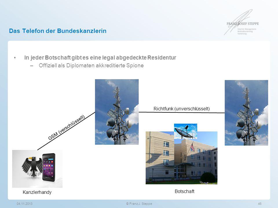 Das Telefon der Bundeskanzlerin In jeder Botschaft gibt es eine legal abgedeckte Residentur –Offiziell als Diplomaten akkreditierte Spione 04.11.2013©