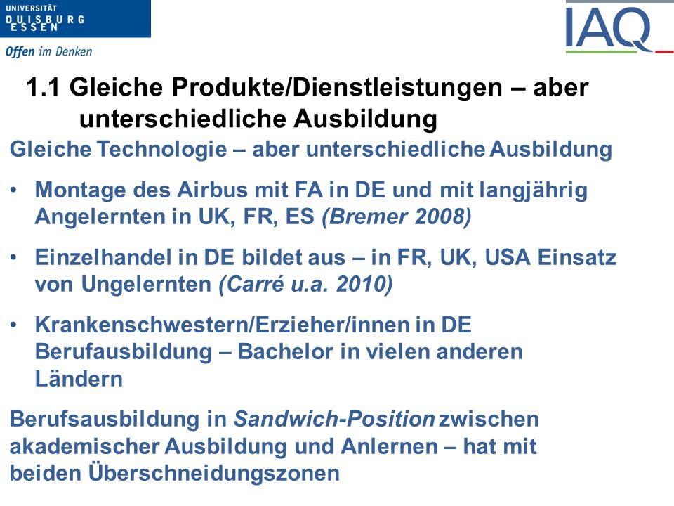 3.3 Verberuflichung der Arbeitsmarktsegmente 1995- 2011 in DE in % (SOEP) Quelle: Bosch, Gerhard, 2014: Facharbeit, Berufe und berufliche Arbeitsmärkte.
