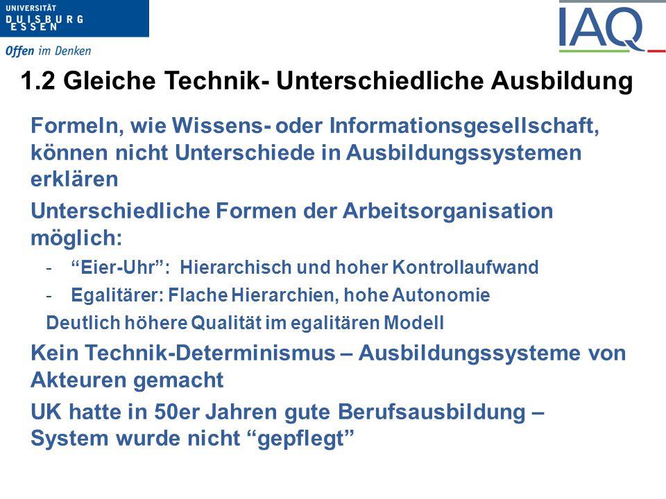 6.2 Mismatch zwischen Anteilen der Arbeitsplätze mit hohem Anforderungsprofil (ISCO 1-3) und tertiären Abschlüsse in der Bevölkerung 25 – 64 Jahre (2006) (ISCO 1-3 Managers, Professional, Technicians and Associate Professionals) Quelle: Müller, Normann, 2009: Akademikerausbildung in Deutschland: Blinde Flecken beim internationalen OECD-Vergleich, in: BIBB, BWP 2, 42 - 46