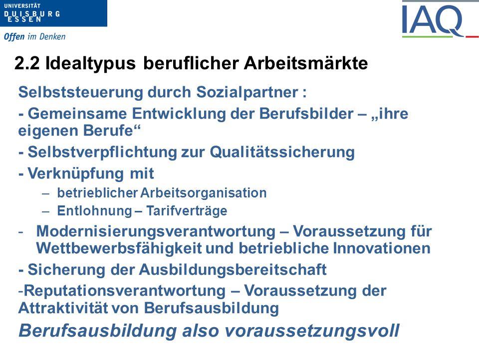 2.3 Berufliche Arbeitsmärkte und Sozialpartner 1.