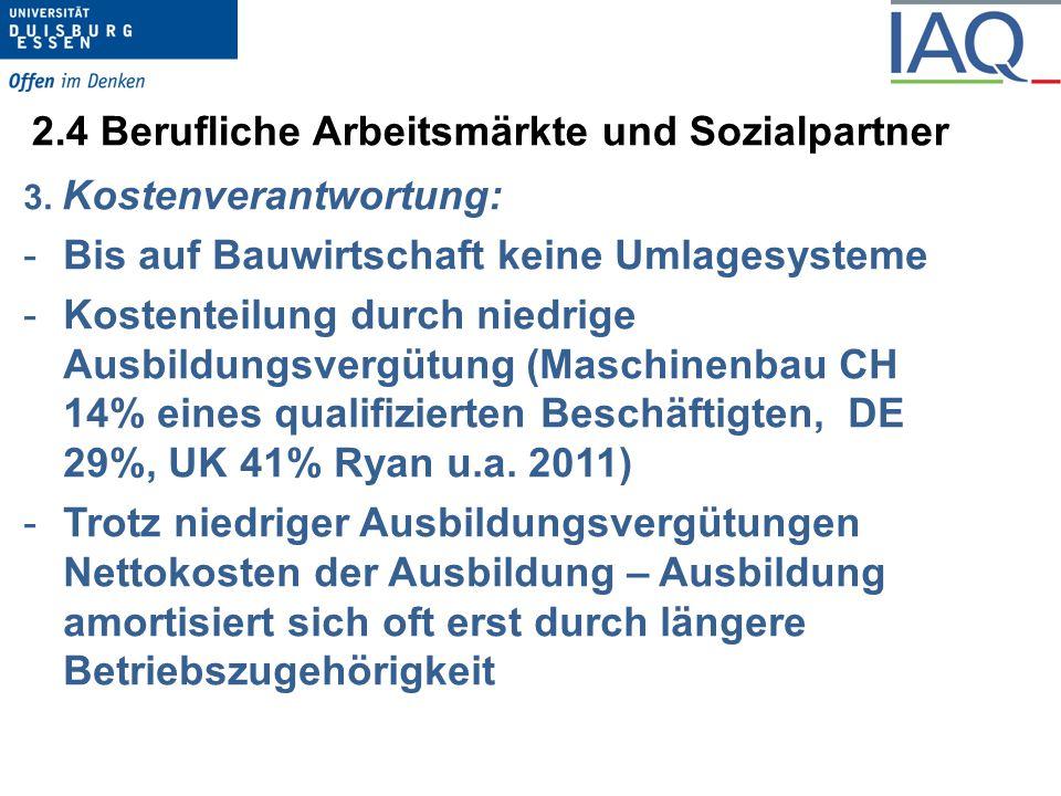 2.5 Berufliche Arbeitsmärkte und Sozialpartner 4.