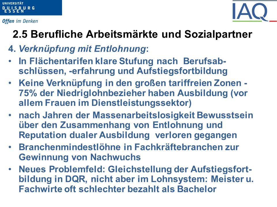 2.6 Berufliche Arbeitsmärkte und Sozialpartner 5.