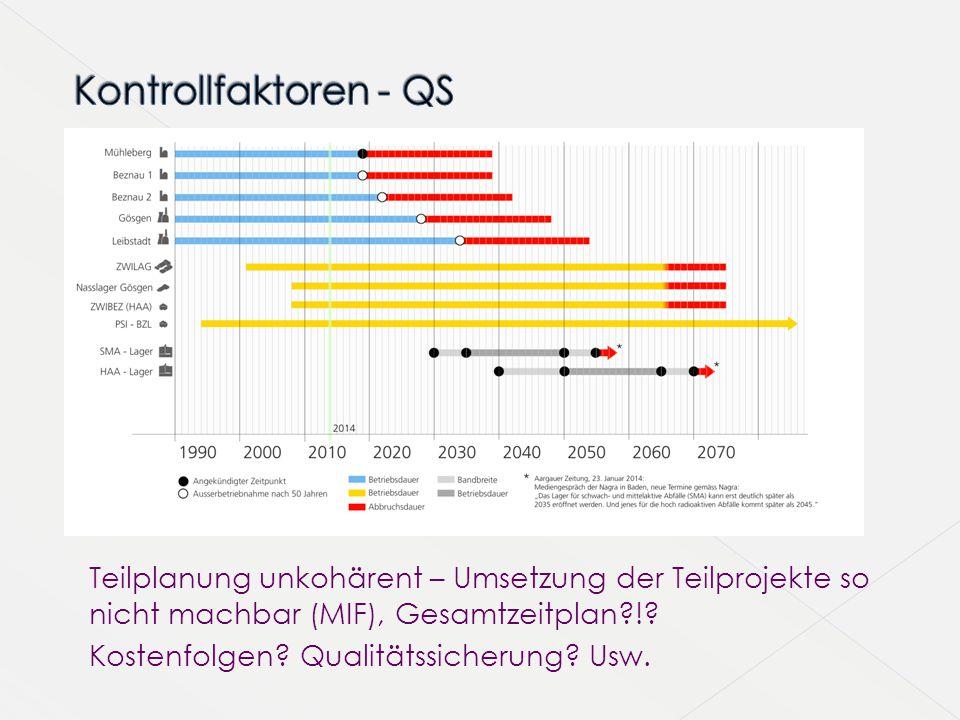 Teilplanung unkohärent – Umsetzung der Teilprojekte so nicht machbar (MIF), Gesamtzeitplan?!? Kostenfolgen? Qualitätssicherung? Usw.