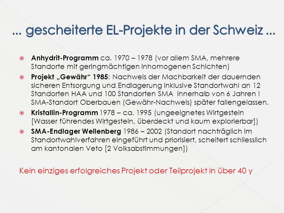 """ Anhydrit-Programm ca. 1970 – 1978 (vor allem SMA, mehrere Standorte mit geringmächtigen inhomogenen Schichten)  Projekt """"Gewähr"""" 1985 : Nachweis de"""