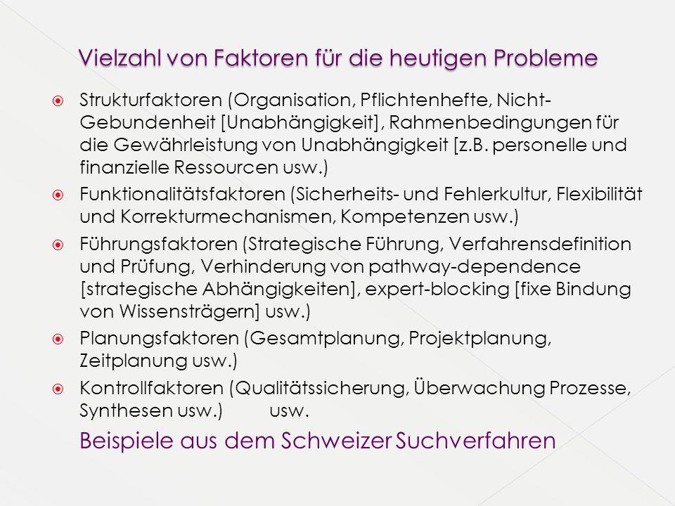  Strukturfaktoren (Organisation, Pflichtenhefte, Nicht- Gebundenheit [Unabhängigkeit], Rahmenbedingungen für die Gewährleistung von Unabhängigkeit [z