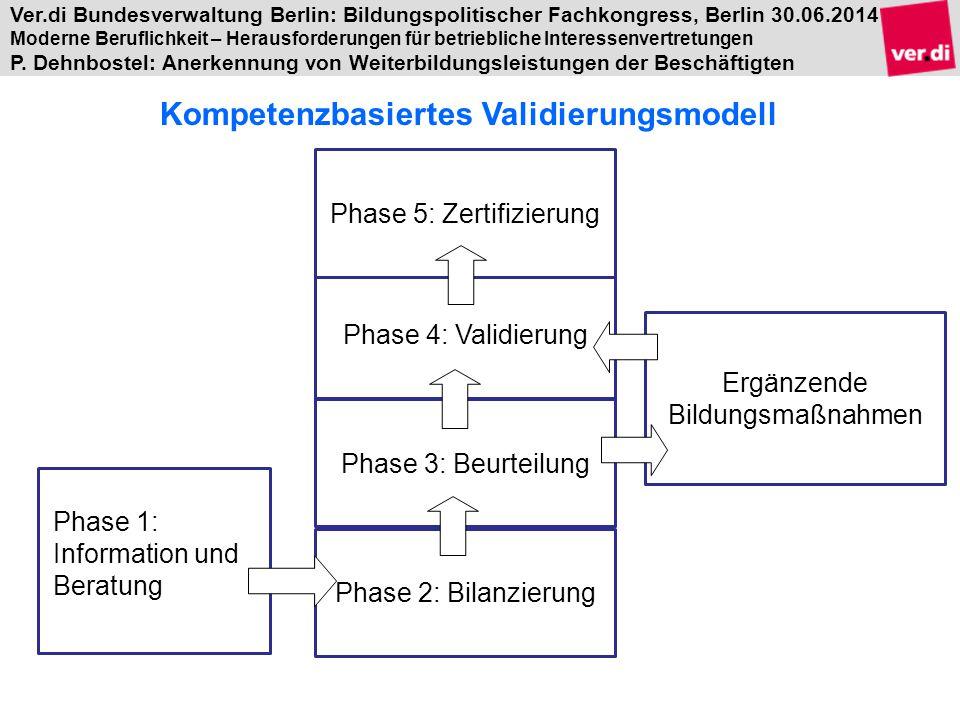 Ver.di Bundesverwaltung Berlin: Bildungspolitischer Fachkongress, Berlin 30.06.2014 Moderne Beruflichkeit – Herausforderungen für betriebliche Interessenvertretungen P.