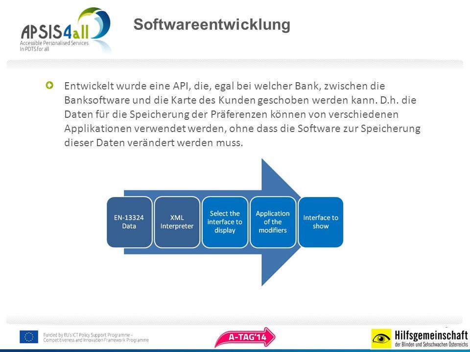 Softwareentwicklung Entwickelt wurde eine API, die, egal bei welcher Bank, zwischen die Banksoftware und die Karte des Kunden geschoben werden kann.