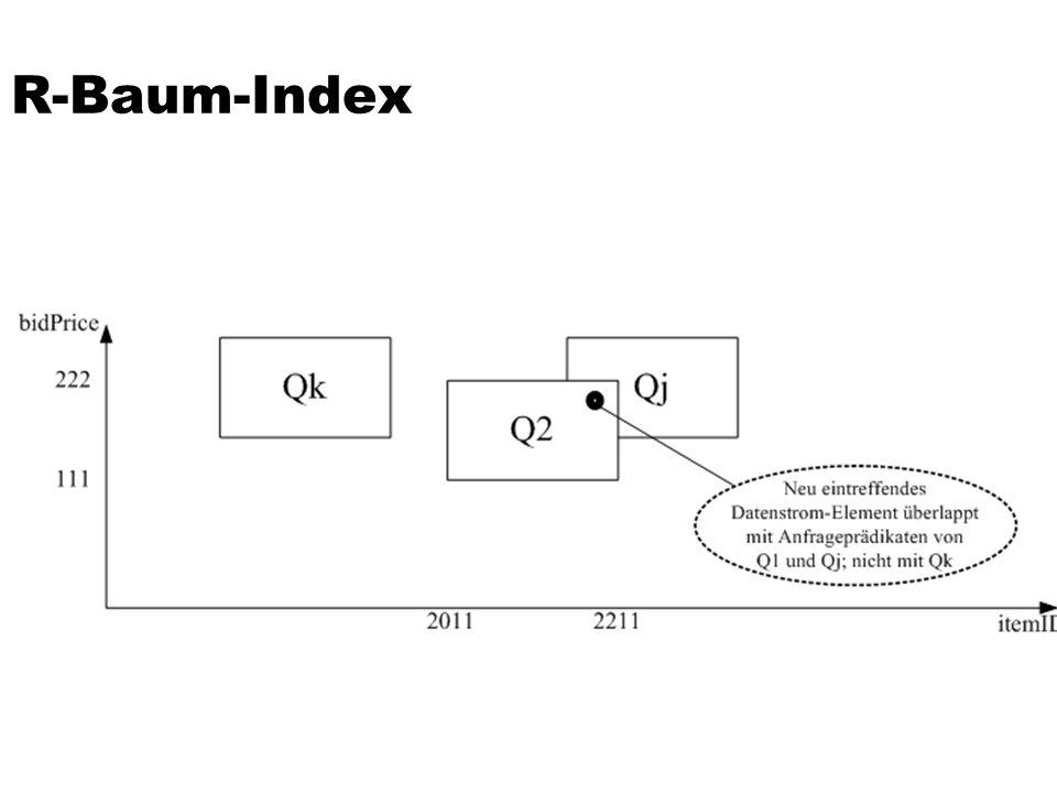 R-Baum-Index