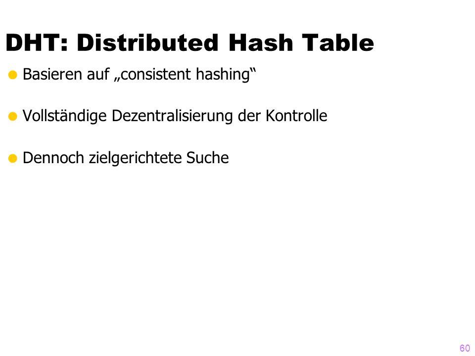 """DHT: Distributed Hash Table  Basieren auf """"consistent hashing""""  Vollständige Dezentralisierung der Kontrolle  Dennoch zielgerichtete Suche 60"""