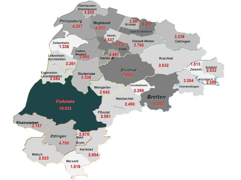 Kronau Bad Schönborn Östringen Kraichtal Ubstadt-Weiher 3.997 3.238 3.766 2.632 5.237 Karlsruhe10.543 Bretten Walzbachtal Gondelsheim Oberderdingen Kü