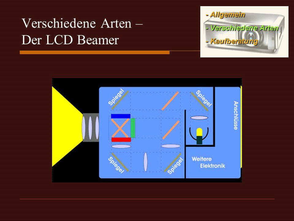 Verschiedene Arten – Der LCD Beamer Nachteile - Farbe schwarz nicht satt dargestellt - Kann Farbgitterstrukturen erkennen - Begrenzte Lichtstärke - Allgemein - Verschiedene Arten - Kaufberatung