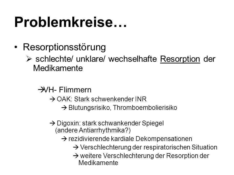 Problemkreise… Resorptionsstörung  schlechte/ unklare/ wechselhafte Resorption der Medikamente  VH- Flimmern  OAK: Stark schwenkender INR  Blutungsrisiko, Thromboembolierisiko  Digoxin: stark schwankender Spiegel (andere Antiarrhythmika?)  rezidivierende kardiale Dekompensationen  Verschlechterung der respiratorischen Situation  weitere Verschlechterung der Resorption der Medikamente