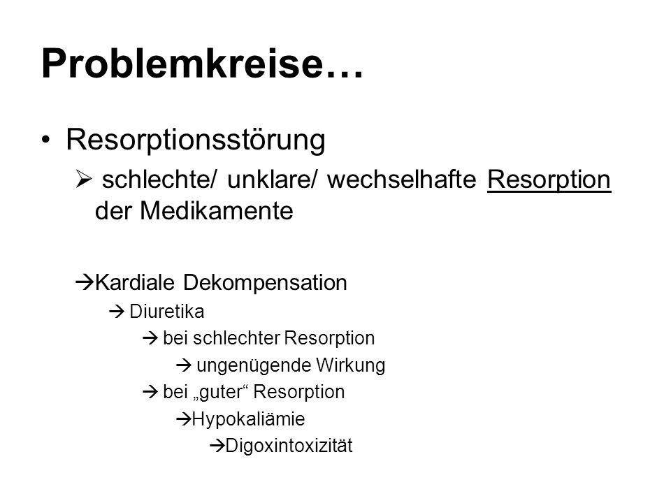 Problemkreise… Resorptionsstörung  schlechte/ unklare/ wechselhafte Resorption der Medikamente  Kardiale Dekompensation  Diuretika  bei schlechter