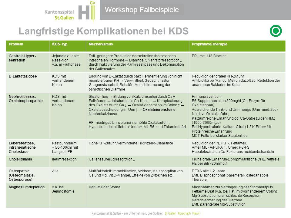 Thema/Bereich/Anlass Langfristige Komplikationen bei KDS ProblemKDS-TypMechanismusProphylaxe/Therapie Gastrale Hyper- sekretion Jejunale > ileale Rese