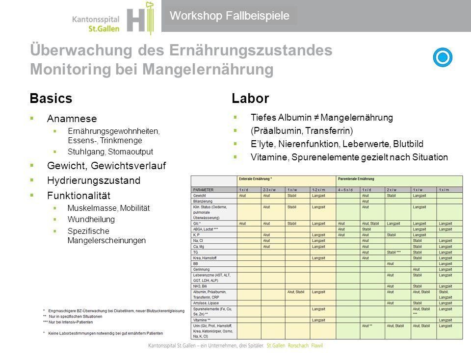 Thema/Bereich/Anlass Überwachung des Ernährungszustandes Monitoring bei Mangelernährung Basics  Anamnese  Ernährungsgewohnheiten, Essens-, Trinkmeng
