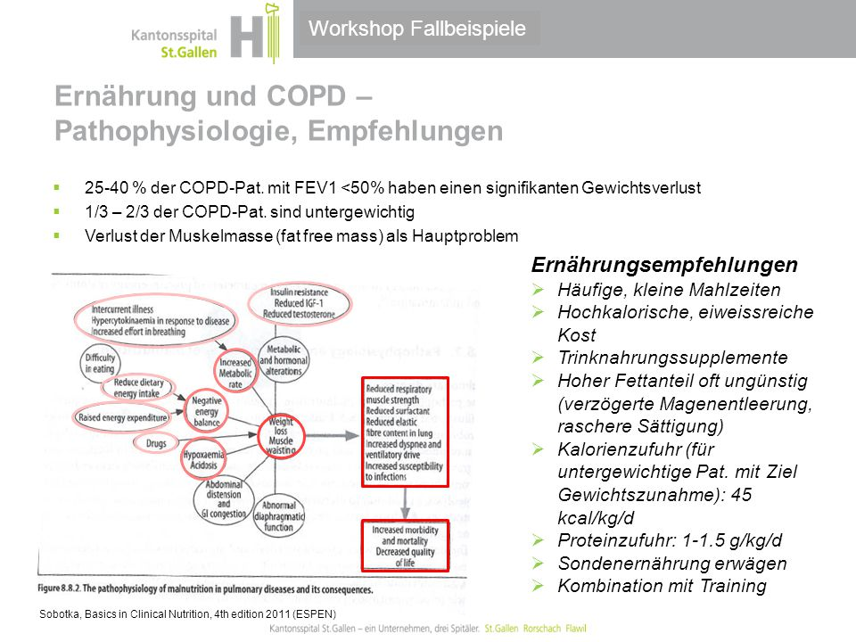 Thema/Bereich/Anlass Ernährung und COPD – Pathophysiologie, Empfehlungen  25-40 % der COPD-Pat. mit FEV1 <50% haben einen signifikanten Gewichtsverlu