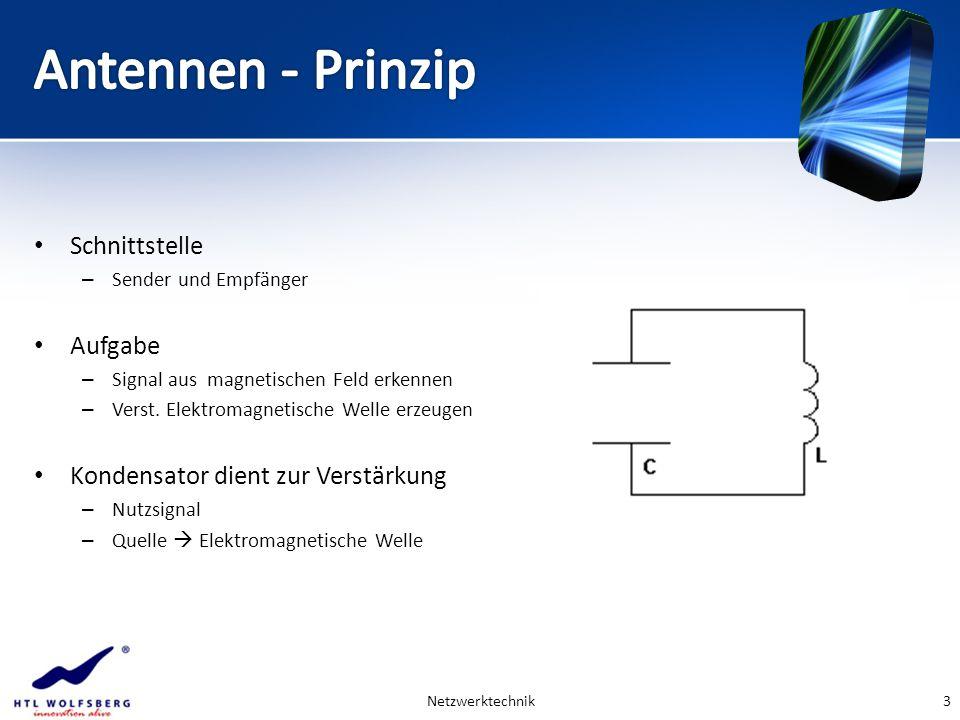 Schnittstelle – Sender und Empfänger Aufgabe – Signal aus magnetischen Feld erkennen – Verst.