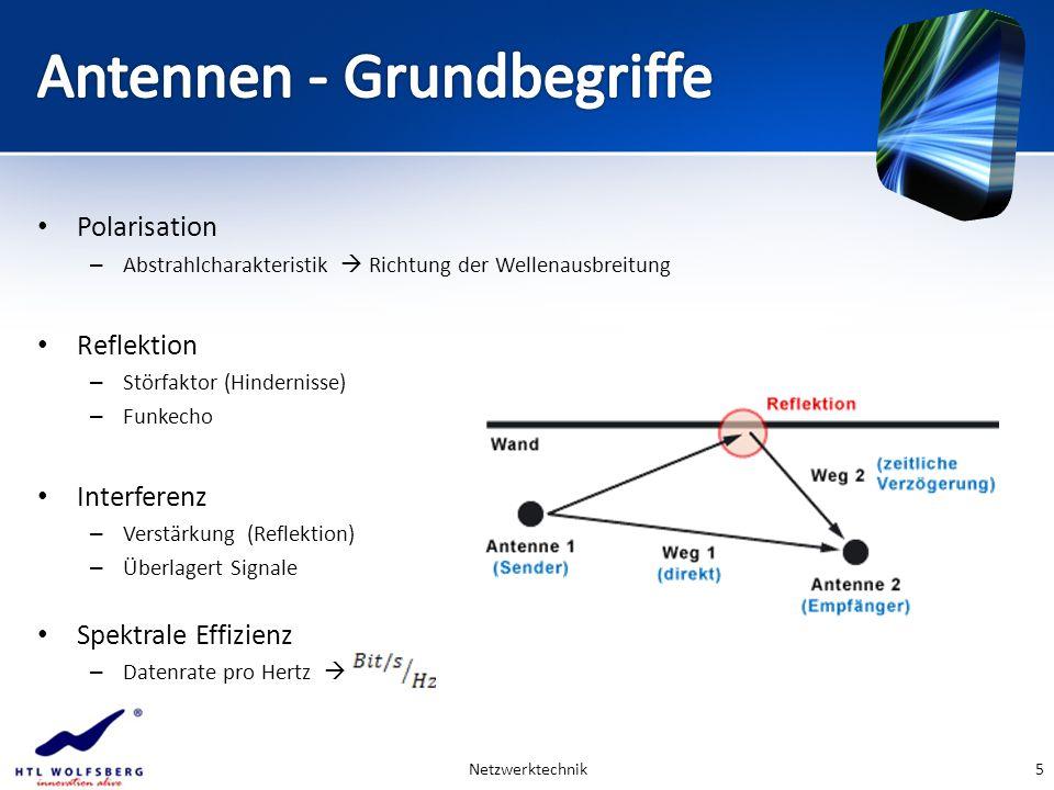 Polarisation – Abstrahlcharakteristik  Richtung der Wellenausbreitung Reflektion – Störfaktor (Hindernisse) – Funkecho Interferenz – Verstärkung (Reflektion) – Überlagert Signale Spektrale Effizienz – Datenrate pro Hertz  Netzwerktechnik5