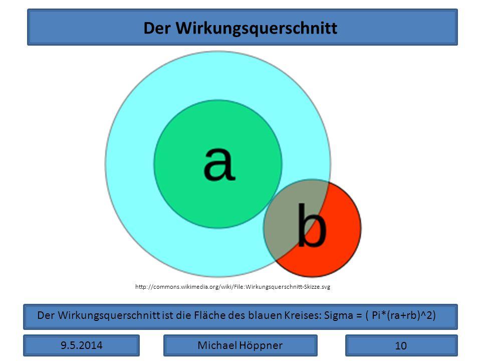 9.5.2014Michael Höppner http://commons.wikimedia.org/wiki/File:Wirkungsquerschnitt-Skizze.svg Der Wirkungsquerschnitt Der Wirkungsquerschnitt ist die