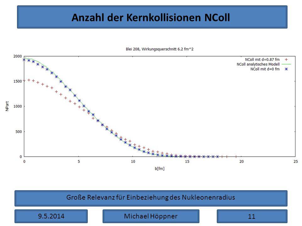 9.5.2014Michael Höppner Anzahl der Kernkollisionen NColl Große Relevanz für Einbeziehung des Nukleonenradius 11