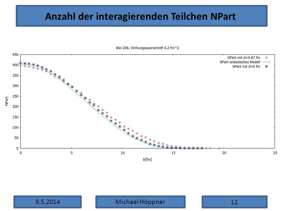 9.5.2014Michael Höppner Anzahl der interagierenden Teilchen NPart 12