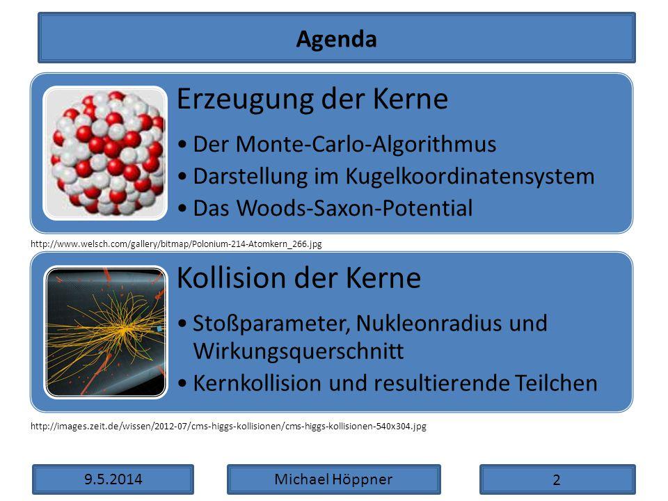 Michael Höppner 2 Agenda Erzeugung der Kerne Der Monte-Carlo-Algorithmus Darstellung im Kugelkoordinatensystem Das Woods-Saxon-Potential Kollision der