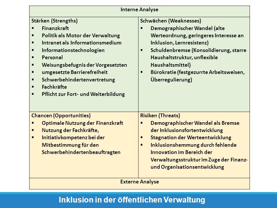 Inklusion in der öffentlichen Verwaltung Interne Analyse Stärken (Strengths)  Finanzkraft  Politik als Motor der Verwaltung  Intranet als Informati