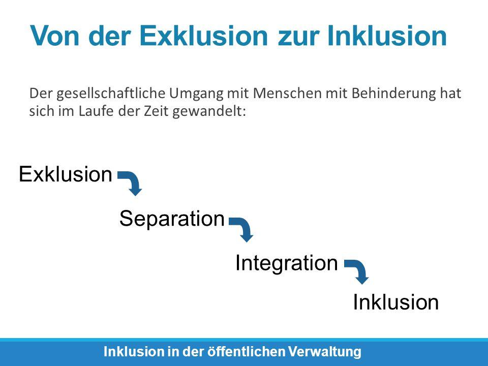 Von der Exklusion zur Inklusion Der gesellschaftliche Umgang mit Menschen mit Behinderung hat sich im Laufe der Zeit gewandelt: Exklusion Separation I