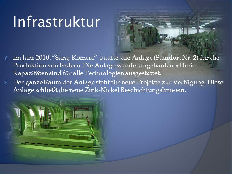 """Infrastruktur  Im Jahr 2010. """"Saraj-Komerc"""" kaufte die Anlage (Standort Nr. 2) für die Produktion von Federn. Die Anlage wurde umgebaut, und freie Ka"""