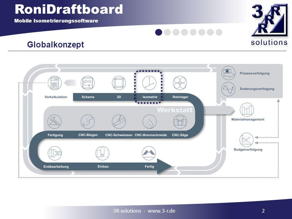 RoniDraftboard Mobile Isometrierungssoftware RoniDraftboard Verwendung Isometrie Stellt Symbole bereit Keine DB-Verbindung erforderlich Zeichnet Symboleditor 33R solutions ∙ www.3-r.de