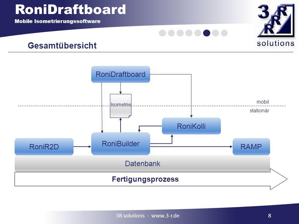RoniDraftboard Mobile Isometrierungssoftware Datenbank Gesamtübersicht Fertigungsprozess mobil stationär Isometrie RoniDraftboard RoniBuilder RoniKoll
