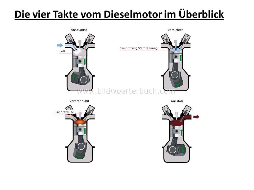 Die vier Takte vom Dieselmotor im Überblick