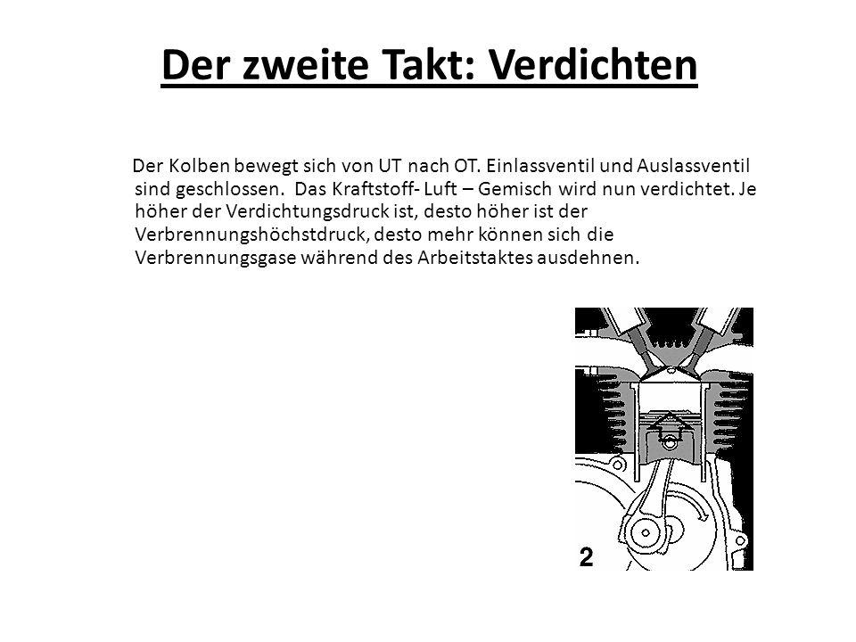 Der zweite Takt: Verdichten Der Kolben bewegt sich von UT nach OT. Einlassventil und Auslassventil sind geschlossen. Das Kraftstoff- Luft – Gemisch wi