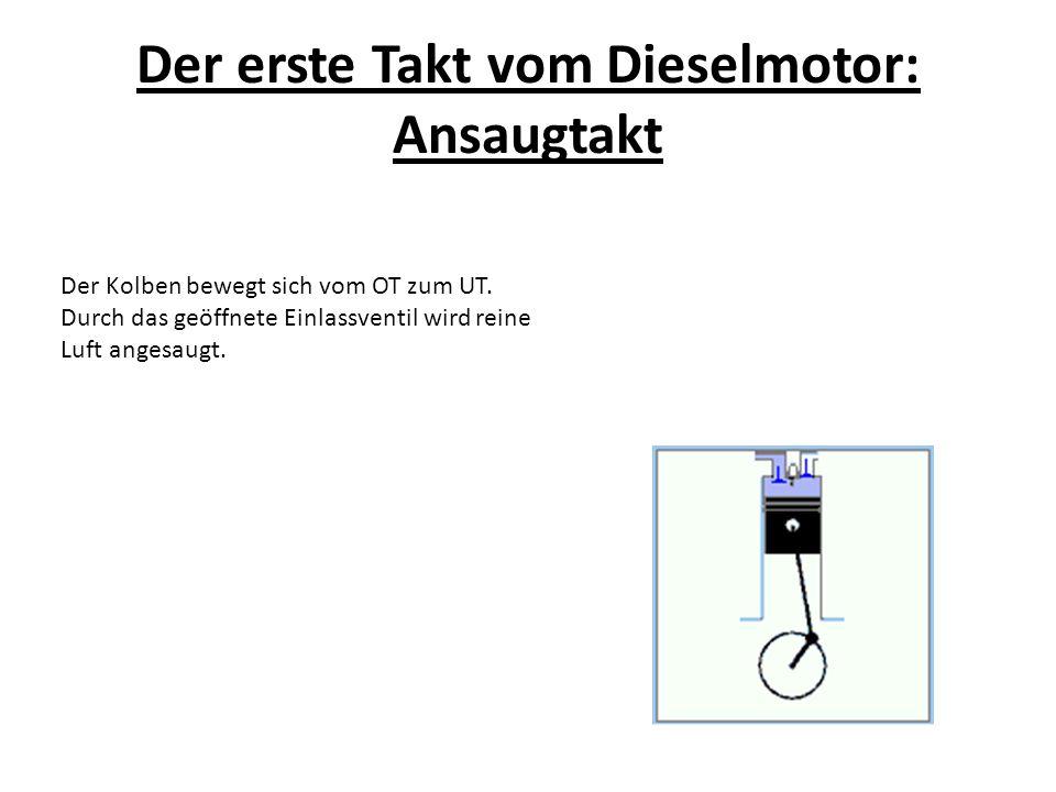 Der erste Takt vom Dieselmotor: Ansaugtakt Der Kolben bewegt sich vom OT zum UT. Durch das geöffnete Einlassventil wird reine Luft angesaugt.