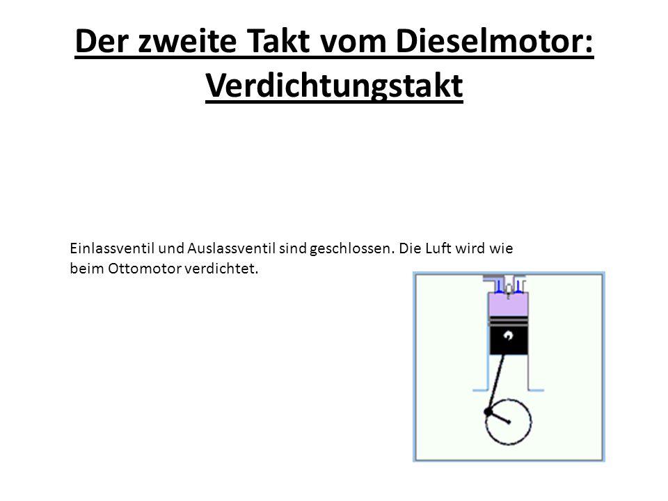 Der zweite Takt vom Dieselmotor: Verdichtungstakt Einlassventil und Auslassventil sind geschlossen. Die Luft wird wie beim Ottomotor verdichtet.