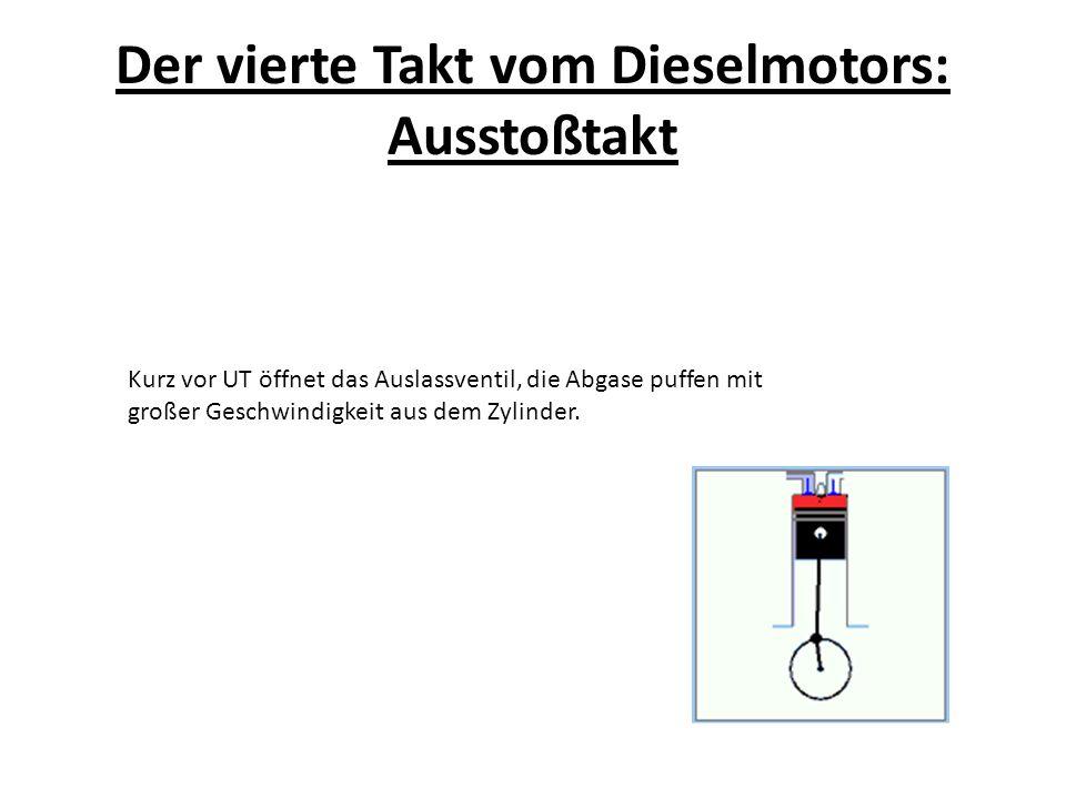 Der vierte Takt vom Dieselmotors: Ausstoßtakt Kurz vor UT öffnet das Auslassventil, die Abgase puffen mit großer Geschwindigkeit aus dem Zylinder.