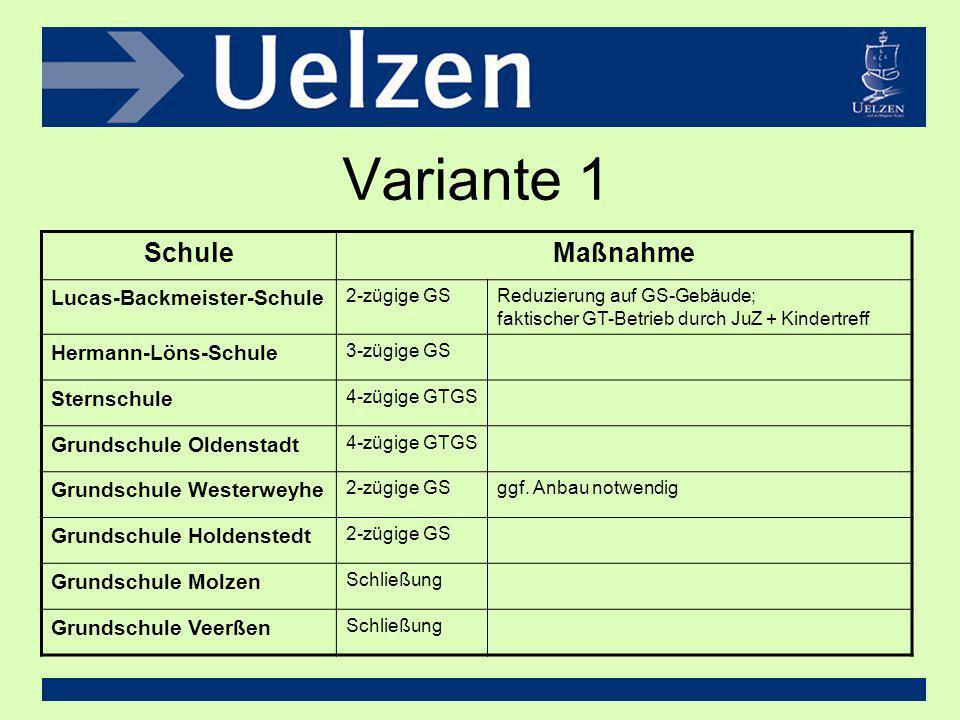 Variante 1 SchuleMaßnahme Lucas-Backmeister-Schule 2-zügige GSReduzierung auf GS-Gebäude; faktischer GT-Betrieb durch JuZ + Kindertreff Hermann-Löns-S