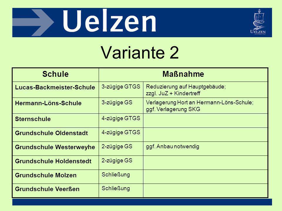 Variante 2 SchuleMaßnahme Lucas-Backmeister-Schule 3-zügige GTGSReduzierung auf Hauptgebäude; zzgl. JuZ + Kindertreff Hermann-Löns-Schule 3-zügige GSV