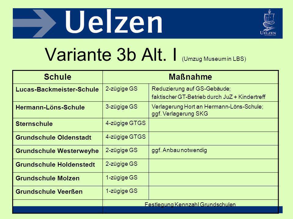 Variante 3b Alt. I (Umzug Museum in LBS) SchuleMaßnahme Lucas-Backmeister-Schule 2-zügige GSReduzierung auf GS-Gebäude; faktischer GT-Betrieb durch Ju