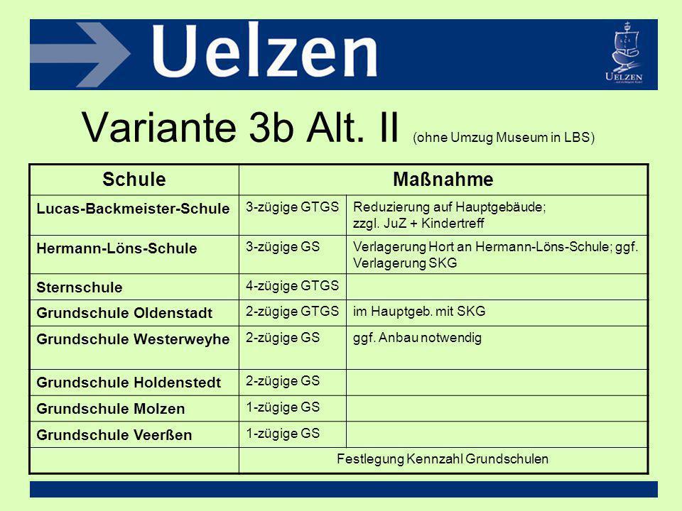 Variante 3b Alt. II (ohne Umzug Museum in LBS) SchuleMaßnahme Lucas-Backmeister-Schule 3-zügige GTGSReduzierung auf Hauptgebäude; zzgl. JuZ + Kindertr
